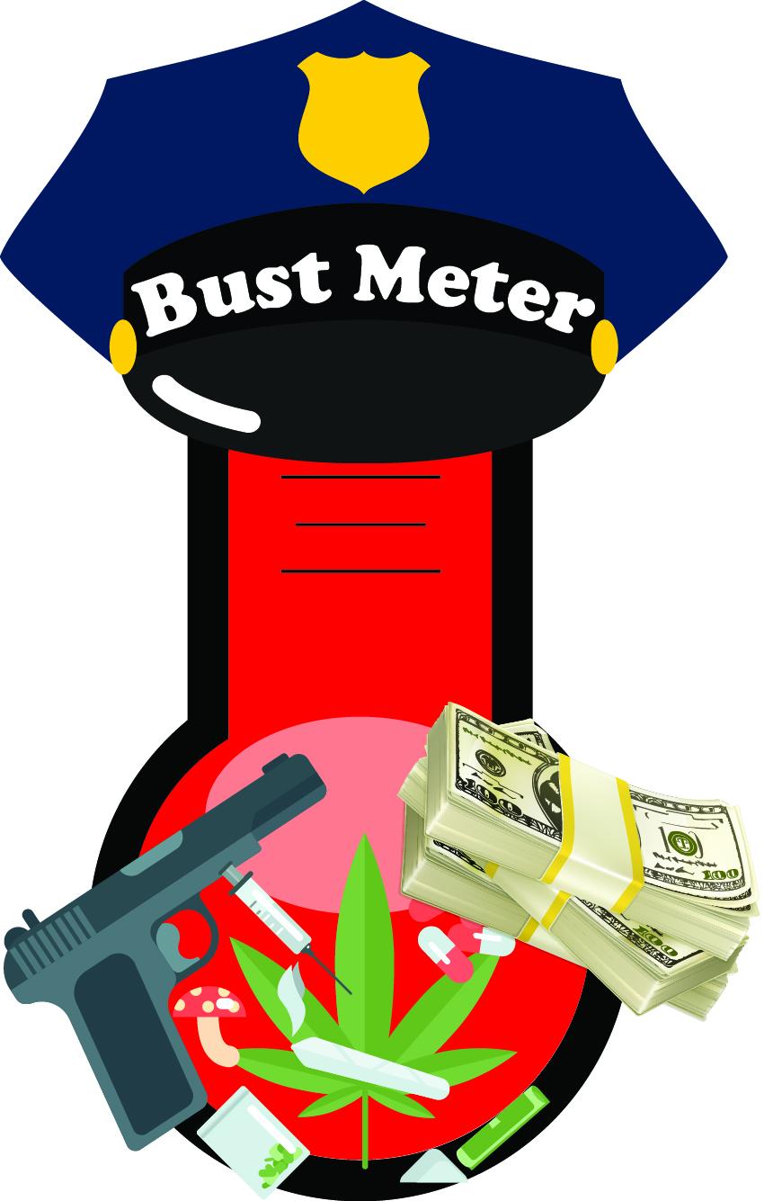 Bust Meter Button